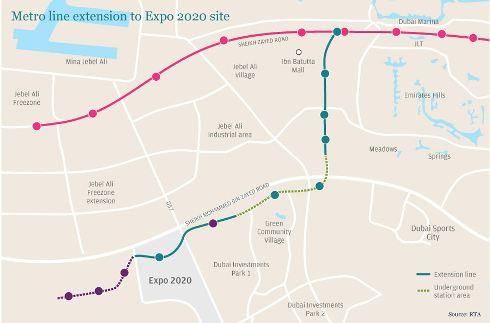 French firm hired to work on Dubai Metro\'s 2020 extension ...