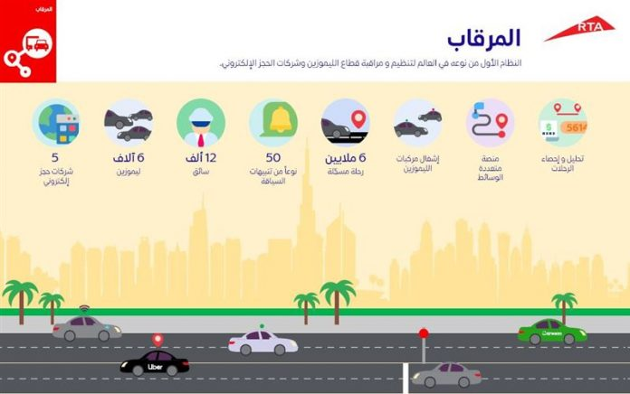 RTA exhibits features of Al Merqab in streamlining Limo and e-Hail services at GITEX